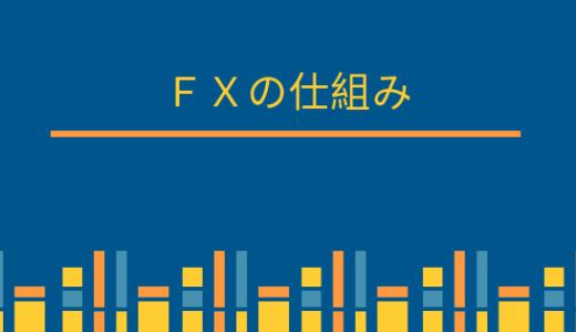 FXの仕組み